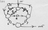 Unorganised machine diagram: connection